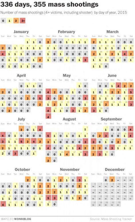 mass_shooting_calendar