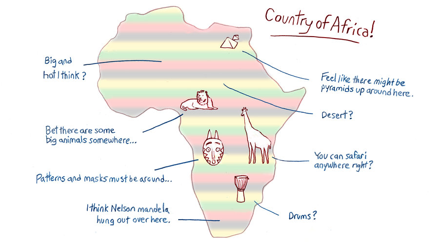 Africa, country, is not a country, continent, ignorance, black people, China, US, safari, history, Mandela, joke, geopolitics, geography
