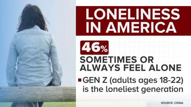 loneliness, cigna, gen z, millennials, social media, facebook, twitter, social decay, social capital, family, break up, careerism, pressure, depression, mental, illness, statistics